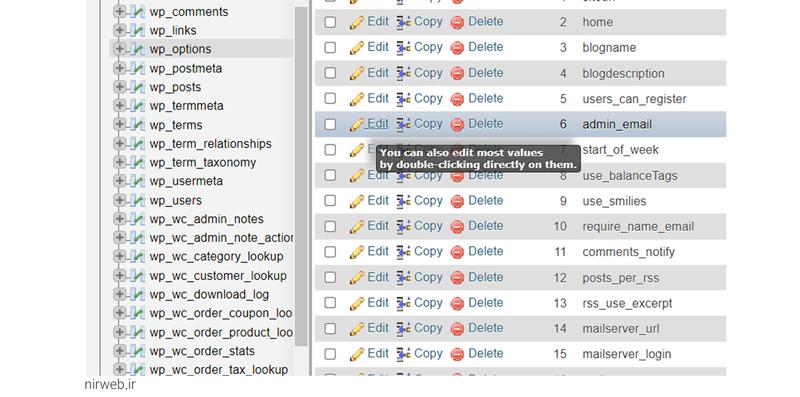 تغییر admin_email