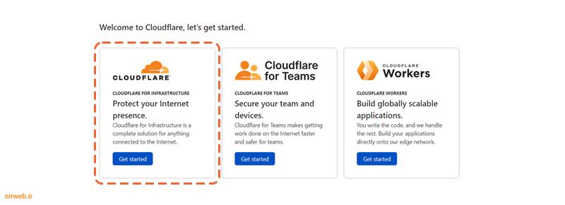 سرویس های cloudflare